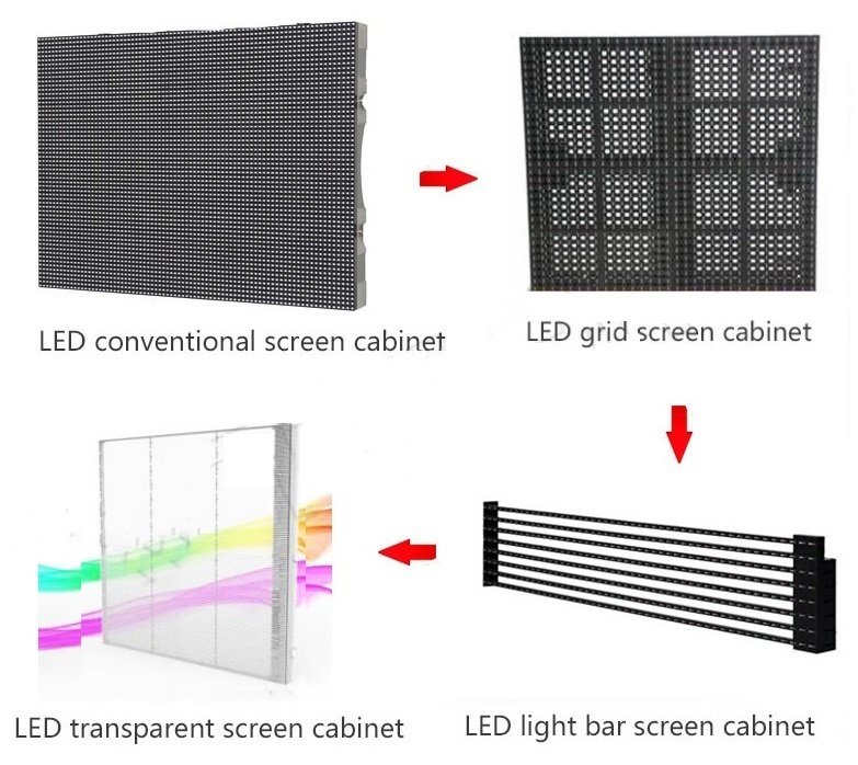Transparent LED screen VS conventional LED display, comparative analysis