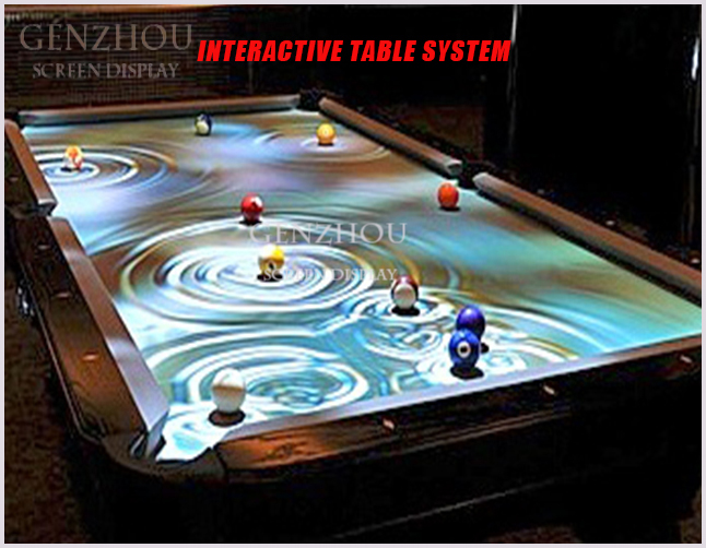 Interactive Table System